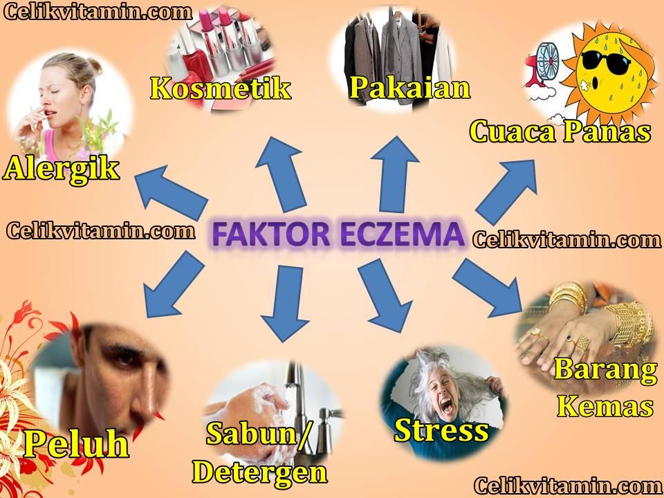 punca eczema Rawatan Penyakit Eczema Supaya Kulit Kembali Sihat
